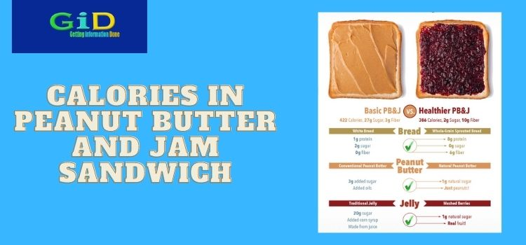 Calories in Peanut Butter and Jam Sandwich